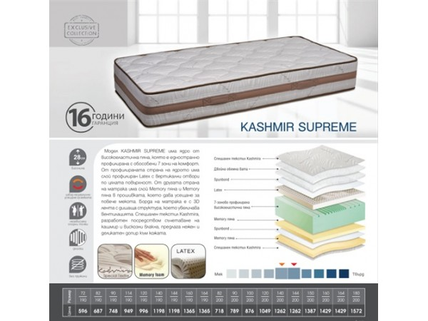 Матрак Kashmir Supreme 82/190